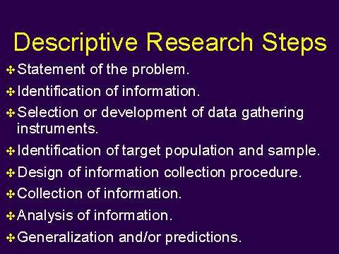 Descriptive research in marketing